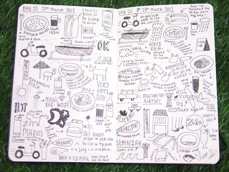 「MOLESKINE」のノート